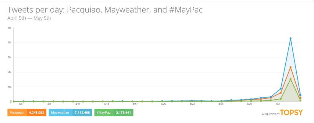 MayPac Analytics